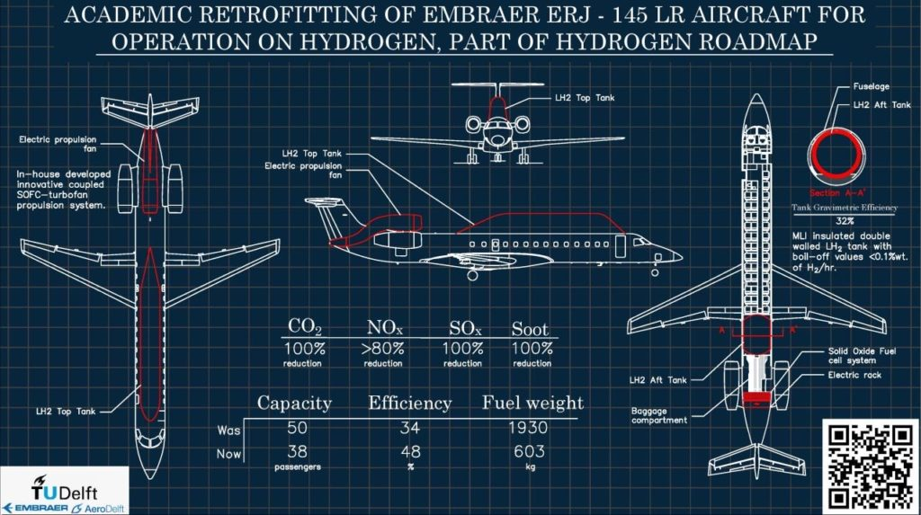 "Technical Webinar – ""Is it possible to retrofit an Embraer E-145 with hydrogen?"""